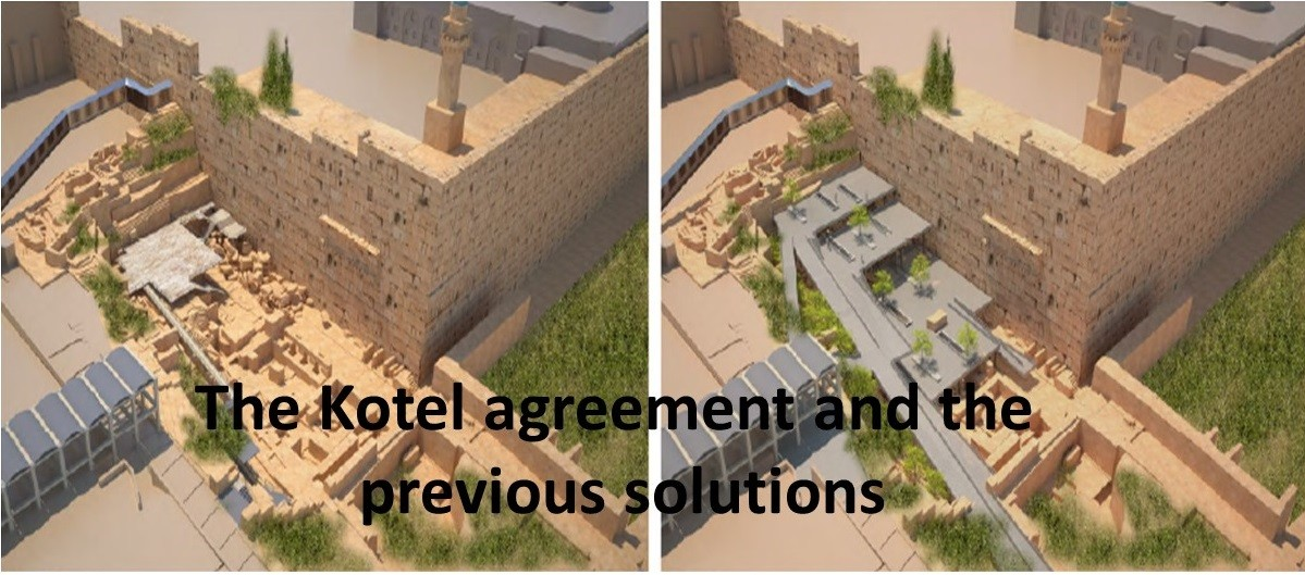 The Kotel solution