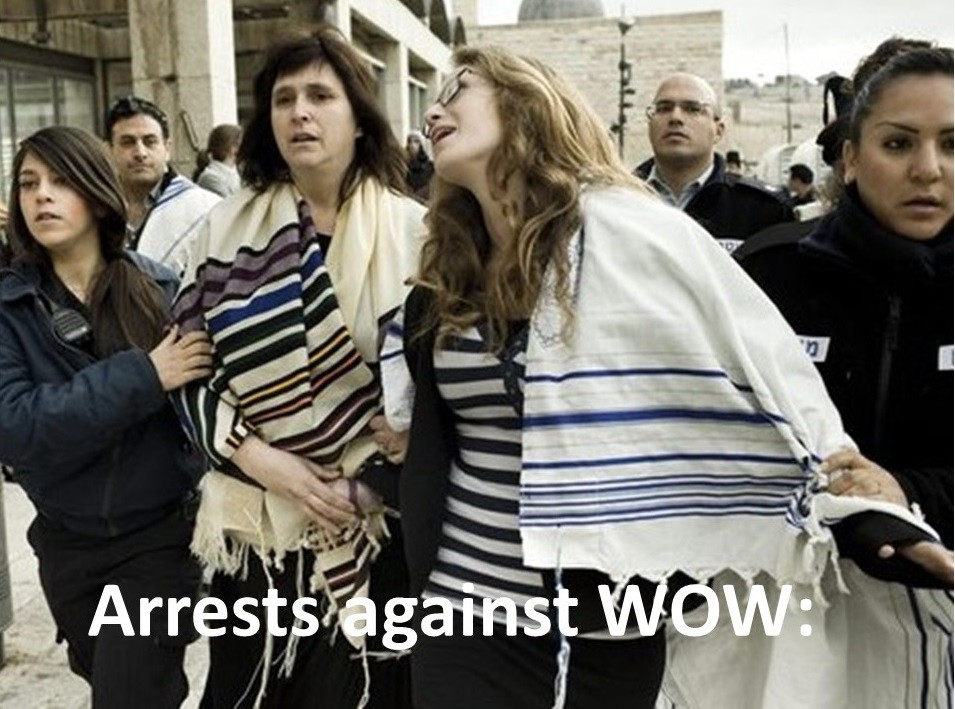 Women of the wall getting arrested